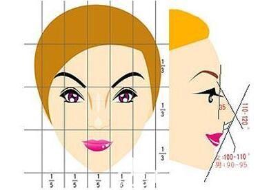肋软骨隆鼻多少钱?