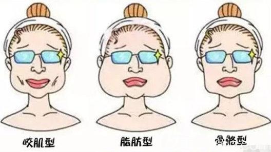 男士大脸的几种类型