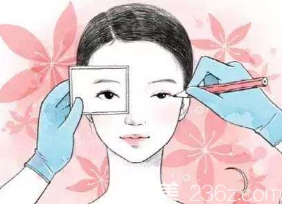 韩式高分子双眼皮手术原理