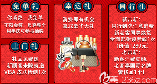 北京画美原长虹美丽嗨购月幸运礼等宣传图