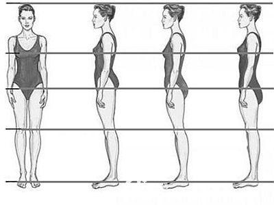 臀线吸脂的重要性