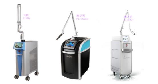 皮秒激光和传统的调Q激光仪器图片