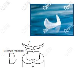 菲思挺Peri-Pyriform™系列的所有型号的图形