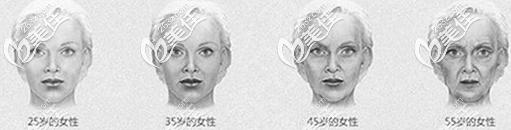 人体衰老的过程