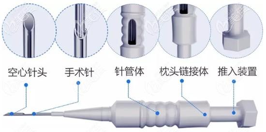 新进的微针植发技术