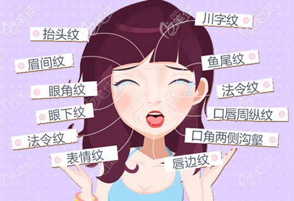 韩版热玛吉主要祛除面部皱纹