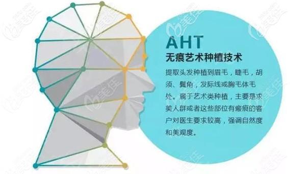 AHT无痕植发的解释