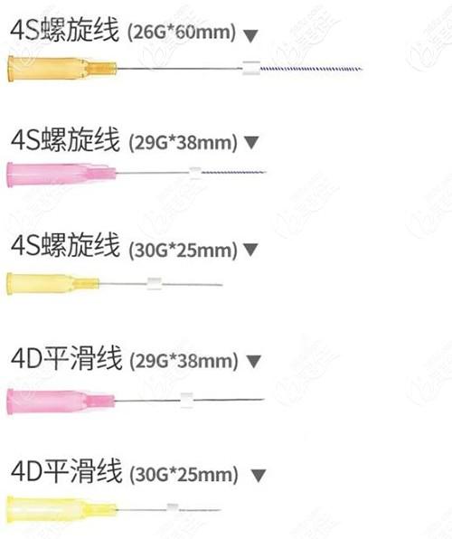 PLLA童颜线类型