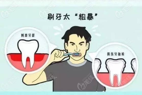 认真刷牙避免楔状缺损