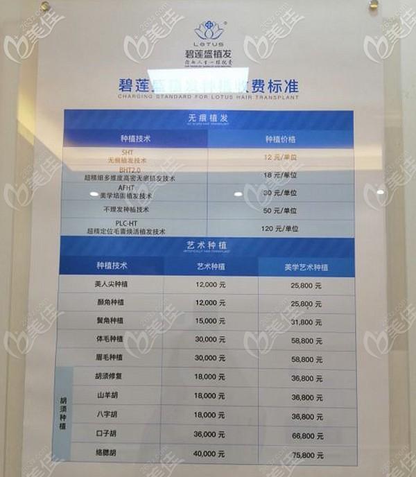 医院透明公开的价格表