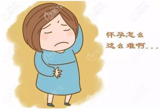 缩阴手术后后悔了是因为不孕不育