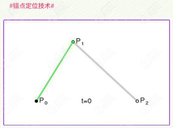 杭州华颜曲线双眼皮技术