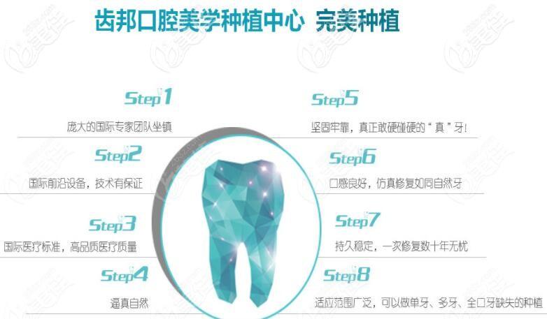 长沙齿邦口腔种植牙优势