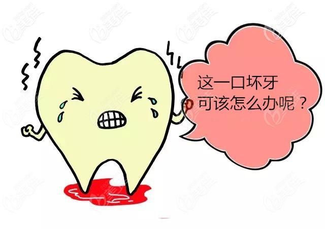 运城牙科收费标准