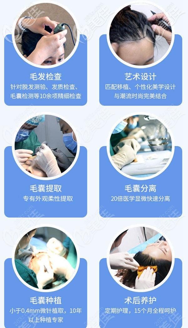 广州壹加壹植发手术过程