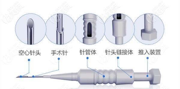 广州市大麦微针植发技术