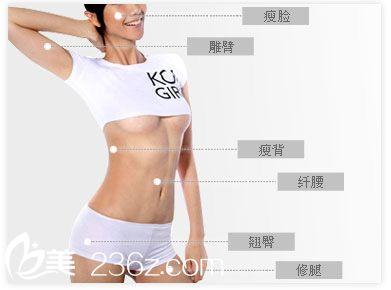 上海水动力吸脂术的步骤和注意事项